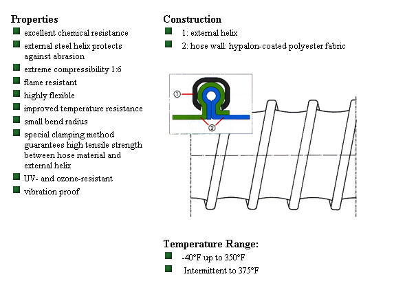 Hypalon (CPSE) Medium Temperature Chemical Hose   Custom Advanced